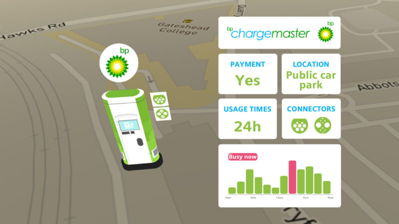 Renewables car charge point data